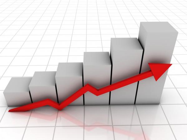 trend Business Analytics