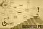 processi aziendali e ERP
